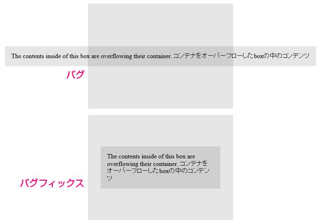 コニファ:IE11のflexboxに関するバグと対処 ...
